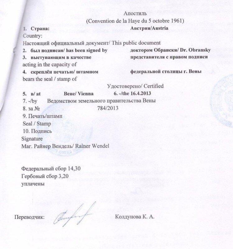 Решение Венского апелляционного суда 1августа 1995